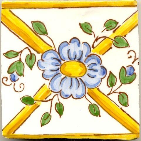 Cenefa pintada en colores amarillos y azules