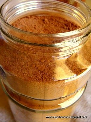 Homemade Nesquik powder