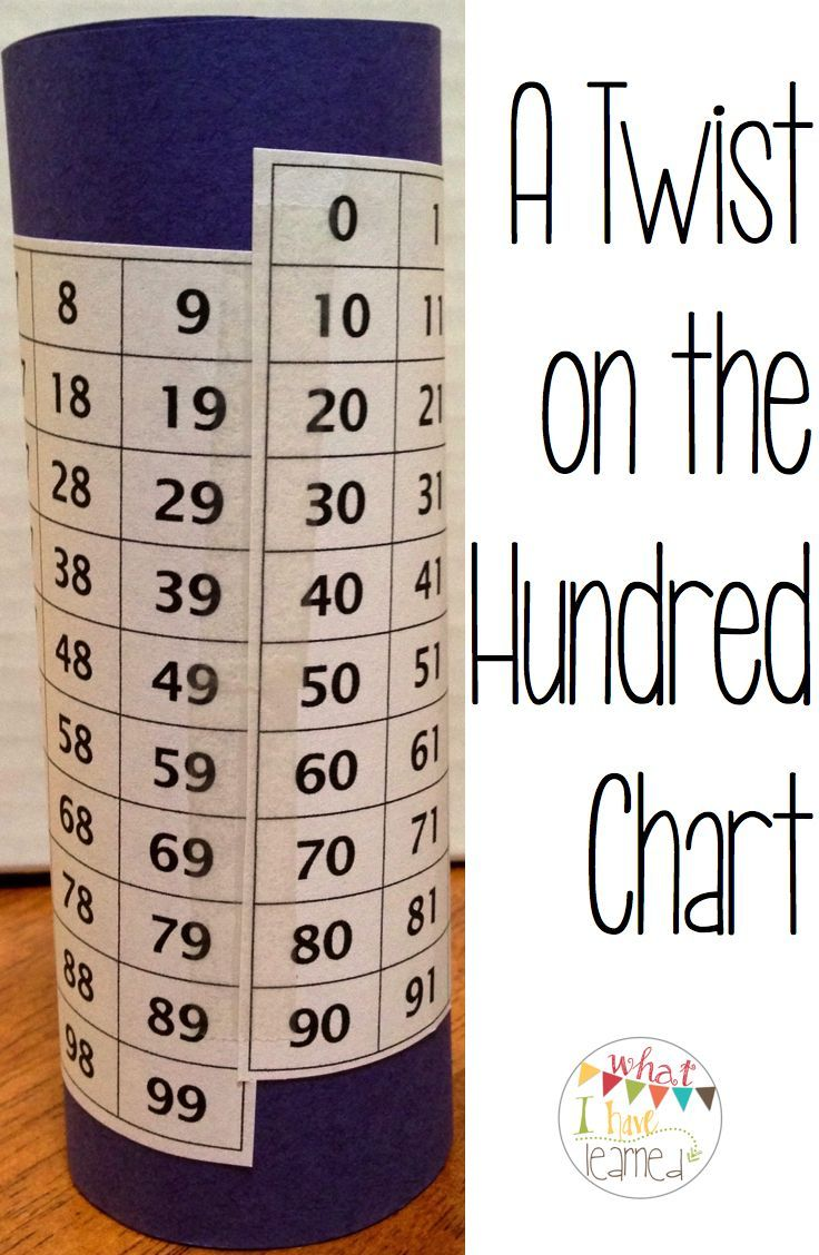 """A Twist on the 100s Chart 