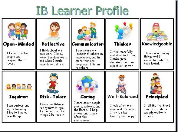 Pin By Sally Skousen On Pyp Learner Profile Ib Learner