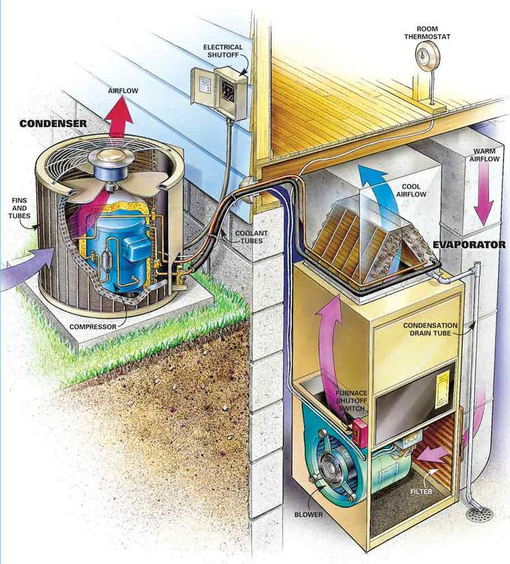 how to clean inside of air conditioner