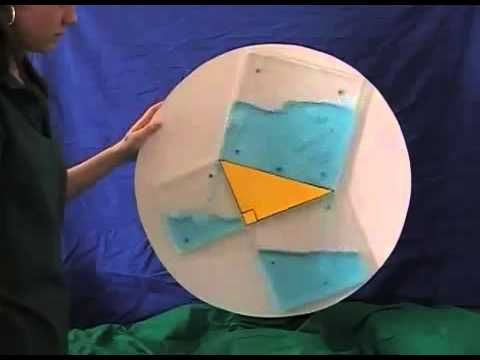 Demostración del teorema de Pitágoras con agua, es una demostración visual e interesante #RECURSOS DIDÁCTICOS