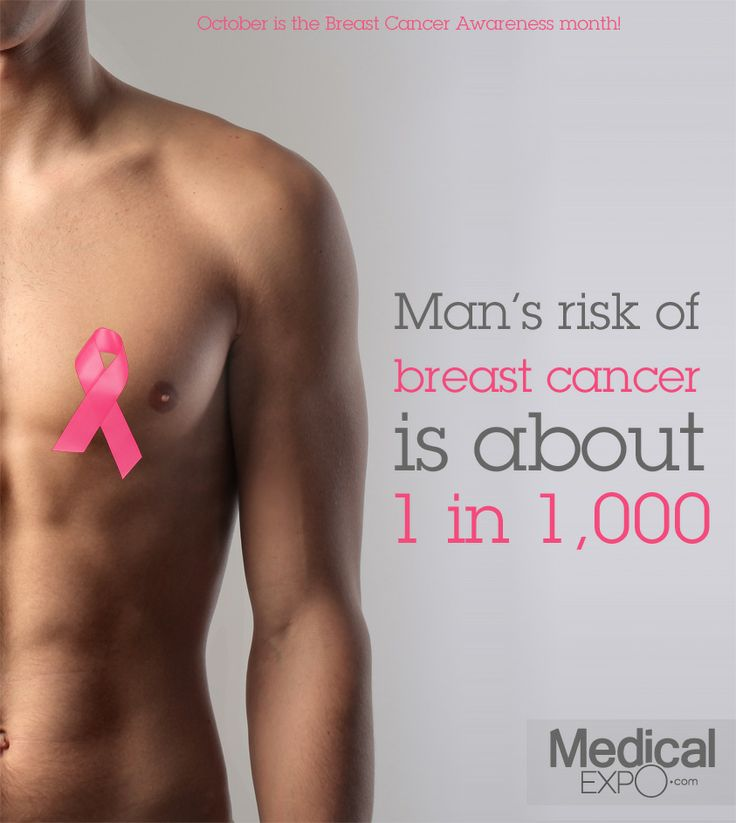 Apologise, but, Famous male breast cancer