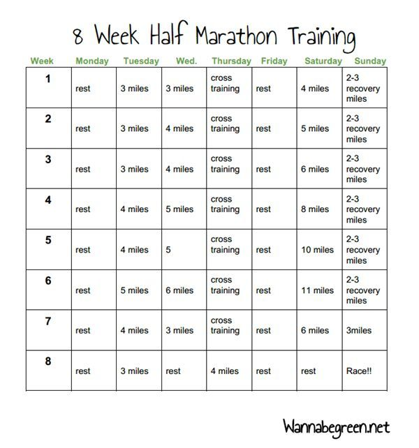 seven week half marathon training schedule - Google Search