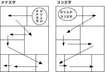 漫画の描き方/ネーム