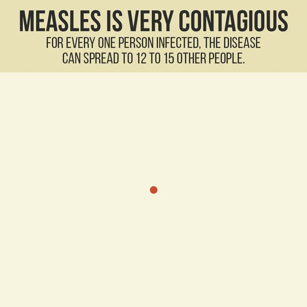 5 GIFs That Show Why Herd Immunity Is So Important