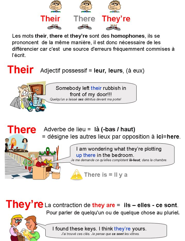 Best Anglais Images On   English Vocabulary Learn