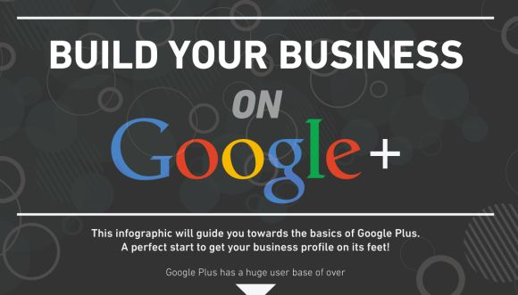 Google Plus business profile structure infographic