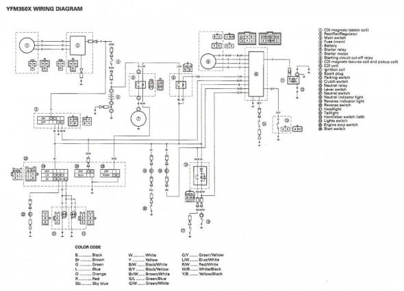 2001 Yamaha Warrior 350 Wiring Diagram | Diagram, Wire, YamahaPinterest