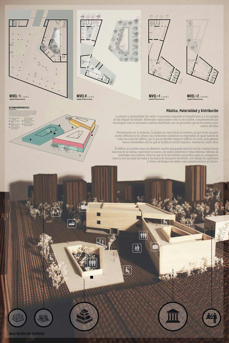 Bildergebnis für master thesis architektur präsentation