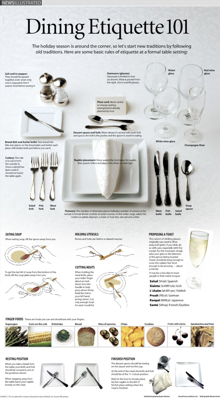 Now you know.  So don't just throw a spoon, fork, knife and a napkin on the right side.  DO IT RIGHT!!  Make it special!!!!