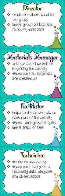 Structure your science lab teams with roles so students increase time on task and focus on learning!
