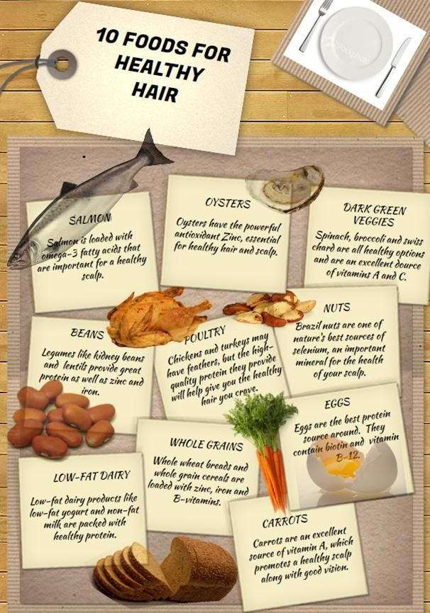 10 Foods for Healthy Hair  infographic