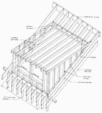 wall section through shed dormer this and other helpful images found via google attic. Black Bedroom Furniture Sets. Home Design Ideas