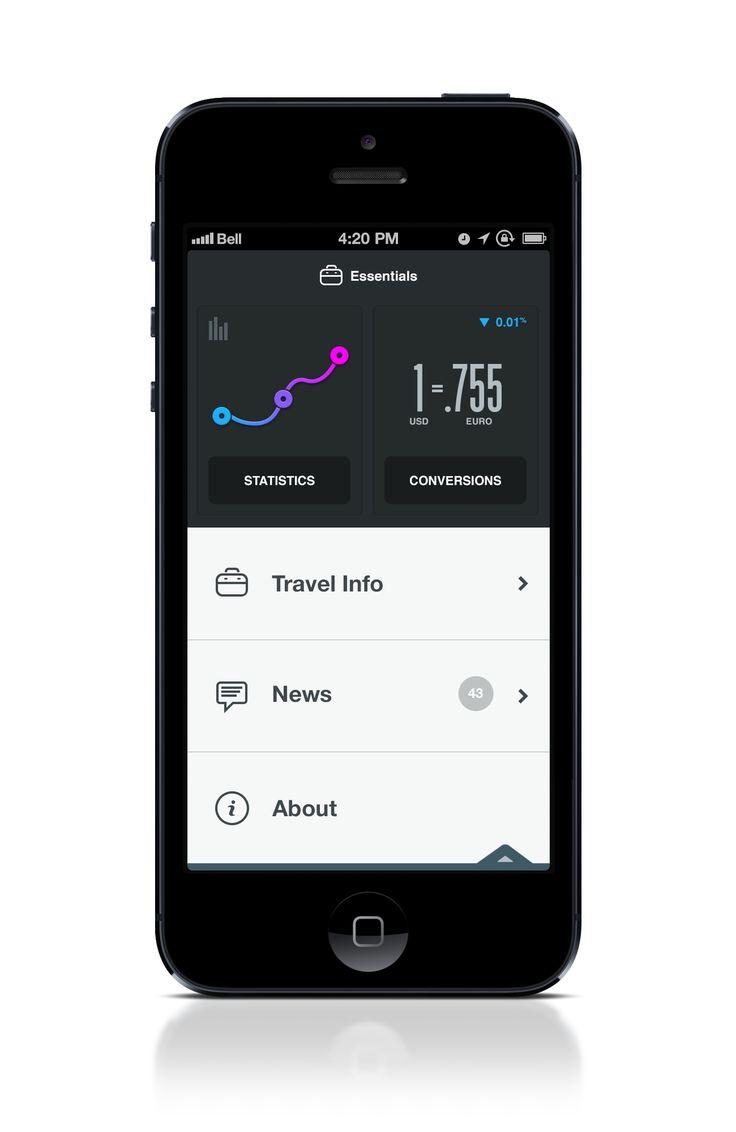 Essentials iPhone App UI screenRamotion | Dribbble | Behance | Twitter