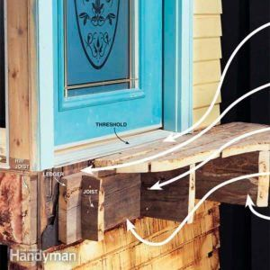 How To Build A Deck With Composites Diy Deck Building A Deck Under Deck Roofing