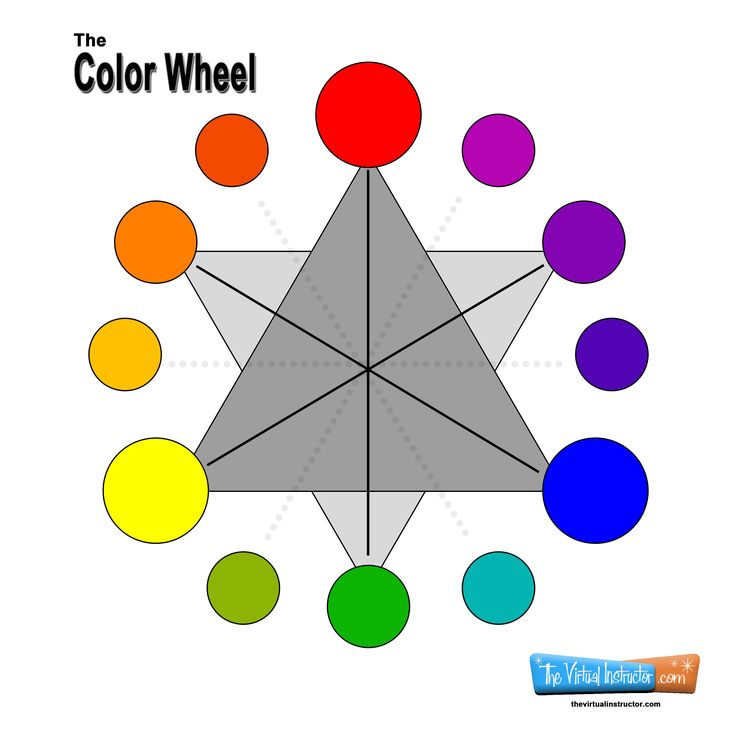 Color Wheel Chart For Complementary Colors