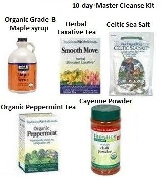 74 Best Images About Master Cleanse On Pinterest Benefit Of Lemon Live Probiotics And Cayenne
