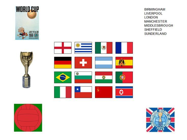 1966 FIFA World Cup ENGLAND