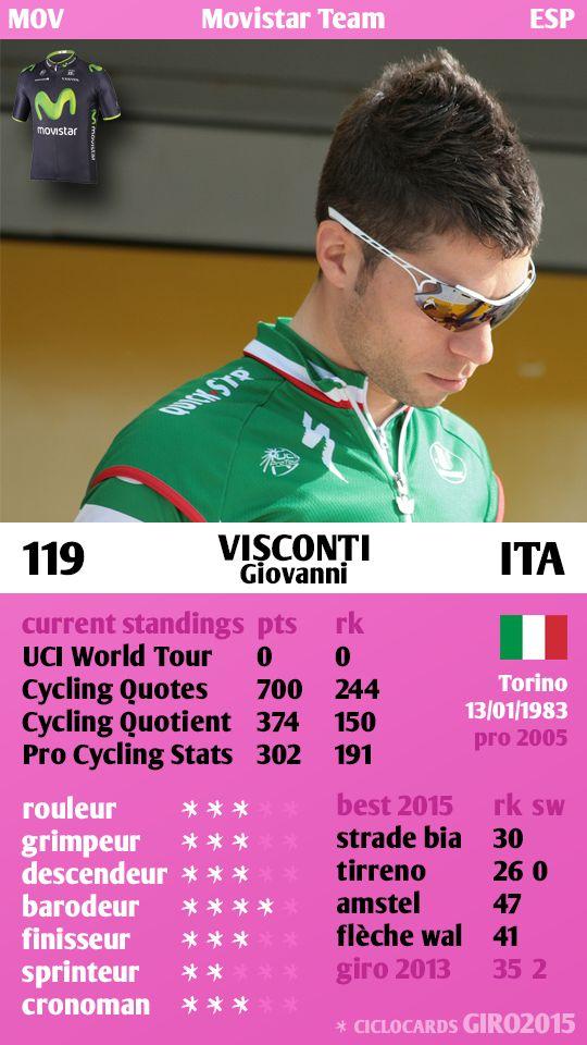 Giovanni Visconti Italy Movistar Team Giro 2015 ciclocards