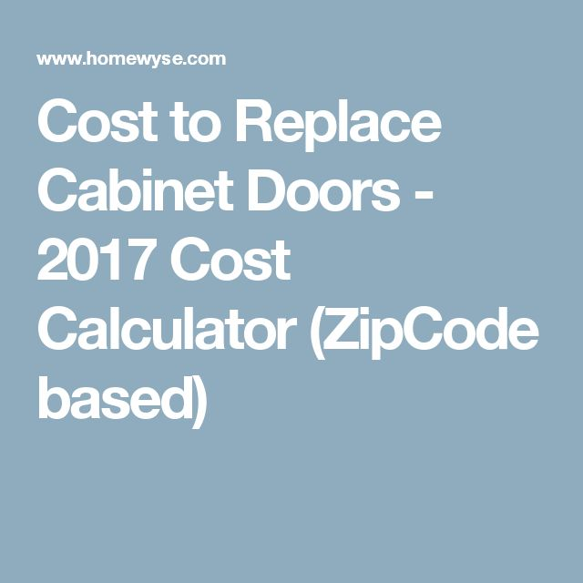 1000+ Ideas About Replacement Cabinet Doors On Pinterest