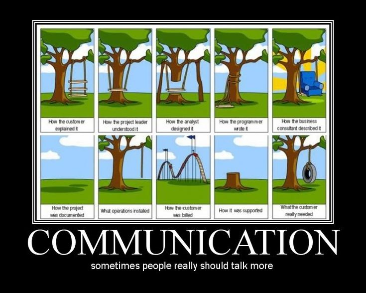 Effective communication at workplace