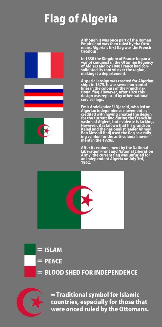 Algerian Flag Algerian Flag Algerian French Tricolor