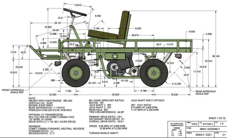 M274 military mule half scale home build - Page 2 - DIY Go Kart Forum