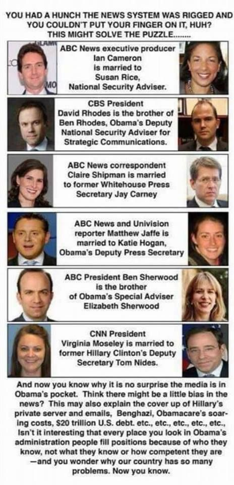 Faces & family ties of the one sided LYING media.