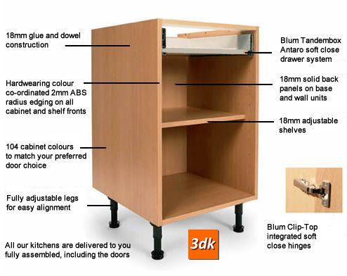 132 best rainshore plans images on pinterest kitchen for Cheap tall kitchen units