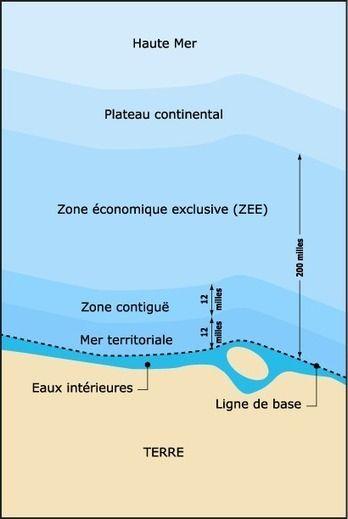 Les petits espaces insulaires au cœur des revendications frontalières maritimes dans le monde (L'espace politique) | Géographie des mers et des océans | Scoop.it