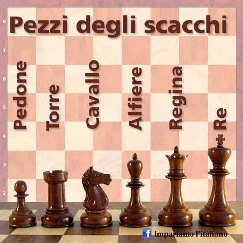 I pezzi degli scacchi.