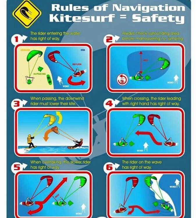 First safety then fun! #kitesurfing #kiteboarding #safety