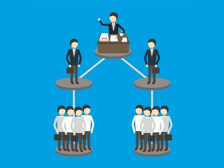 Managing & Supervising--Use effective leadership skills to bring out the best in your team. This course addresses challenges, offers solutions, and guides students through successful implementation. Gain respect, commitment, and credibility by fostering a group of motivated and distinguished personnel. #elearning  #management  #supervisor