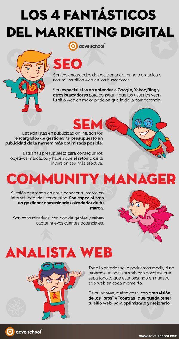 4 Fantásticos del Marketing Digital #infografia #infographic #marketing Leia os nossos artigos sobre Marketing Digital no Blog Estratégia Digital.