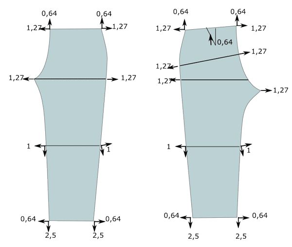 gradation-pantalon