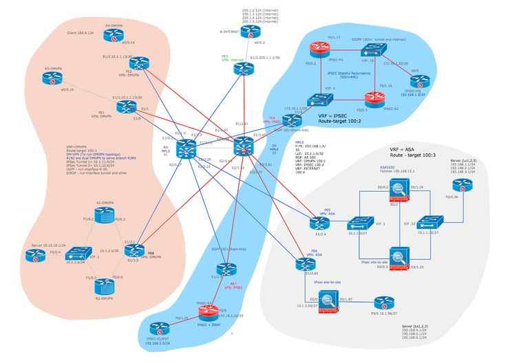 9 Best Computer And Networks Cisco Network Diagrams Images On