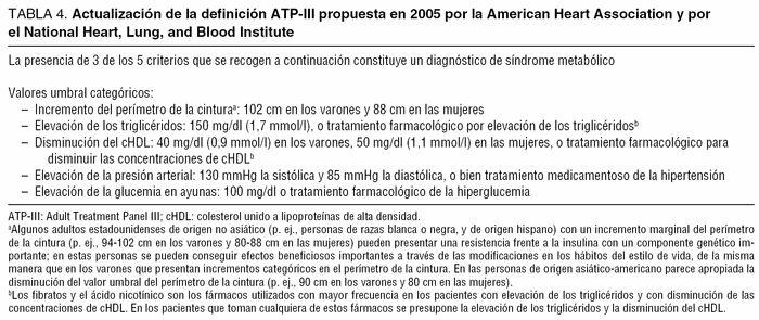 Una nueva definición mundial del síndrome metabólico propuesta por la Federación Internacional de Diabetes: fundamento y resultados | Revista Española de Cardiología