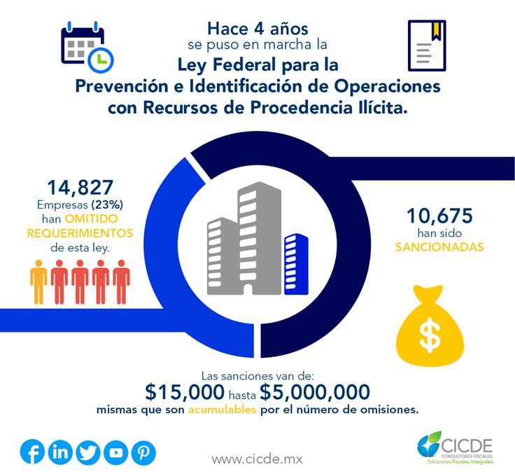 Apóyate con los expertos de CICDE para que todos tus manejos fiscales y administrativos, siempre estén conforme a la ley. Visita nuestra página web www.cicde.com y conoce nuestros servicios.