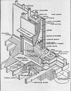 Resultado de imagen para fireplace construction plans