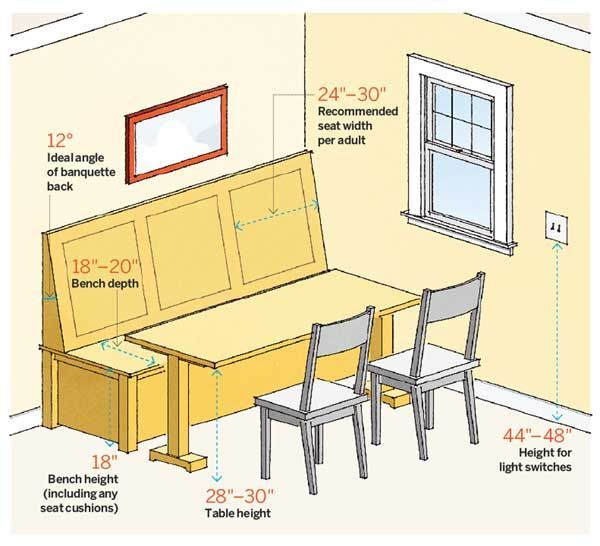 Planning a dining nook? Follow these guidelines for optimal comfort. | Illustration: Arthur Mount | thisoldhouse.com: