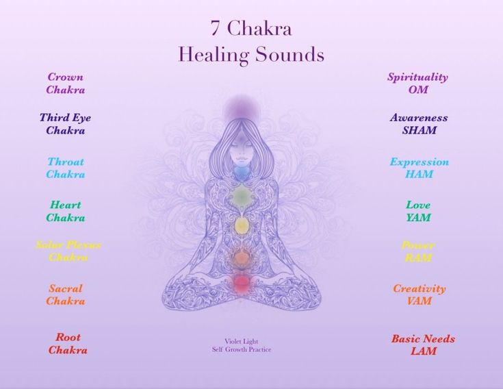 Chakra Healing Sounds Meditation With Simone Lybarger Vail Athletic Club Sound Meditation Body Mind Spirit Chakra Healing
