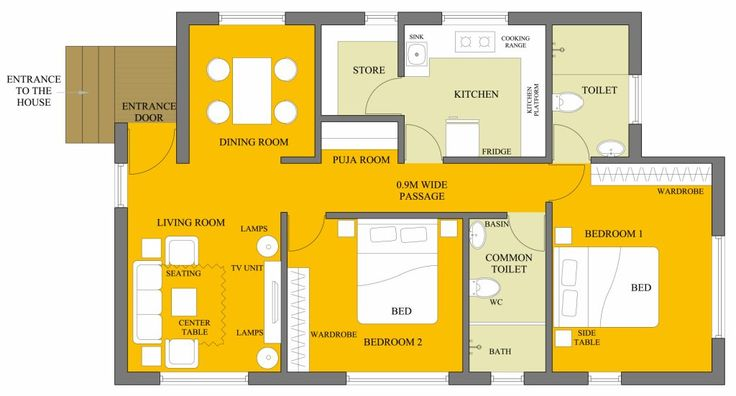 Small House Plan  Homeplansindia