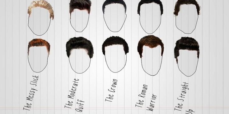 Men's Hairstyles Names Listed Help To Coordinate Better With A Haircut | Latestrends.pro - Mens hairstyles names listed