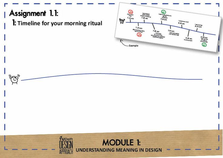 1.1 Mapping your morning ritual on a timeline | Assignment 1: Mapping & deconstructing your morning ritual | DDA691x Courseware | edX