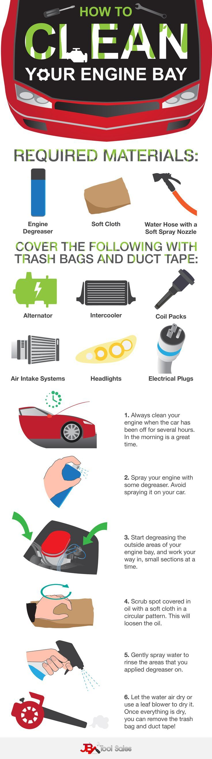 How To Clean Your Car's Engine Bay Car engine, Clean