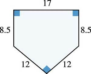 Home Plate Baseball - - Yahoo Image Search Results