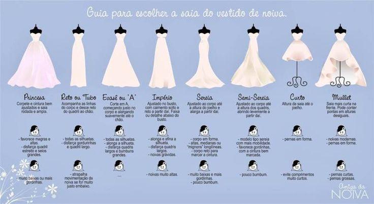 como escolher o vestido de noiva