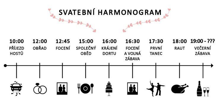 Výsledek obrázku pro svatební harmonogram