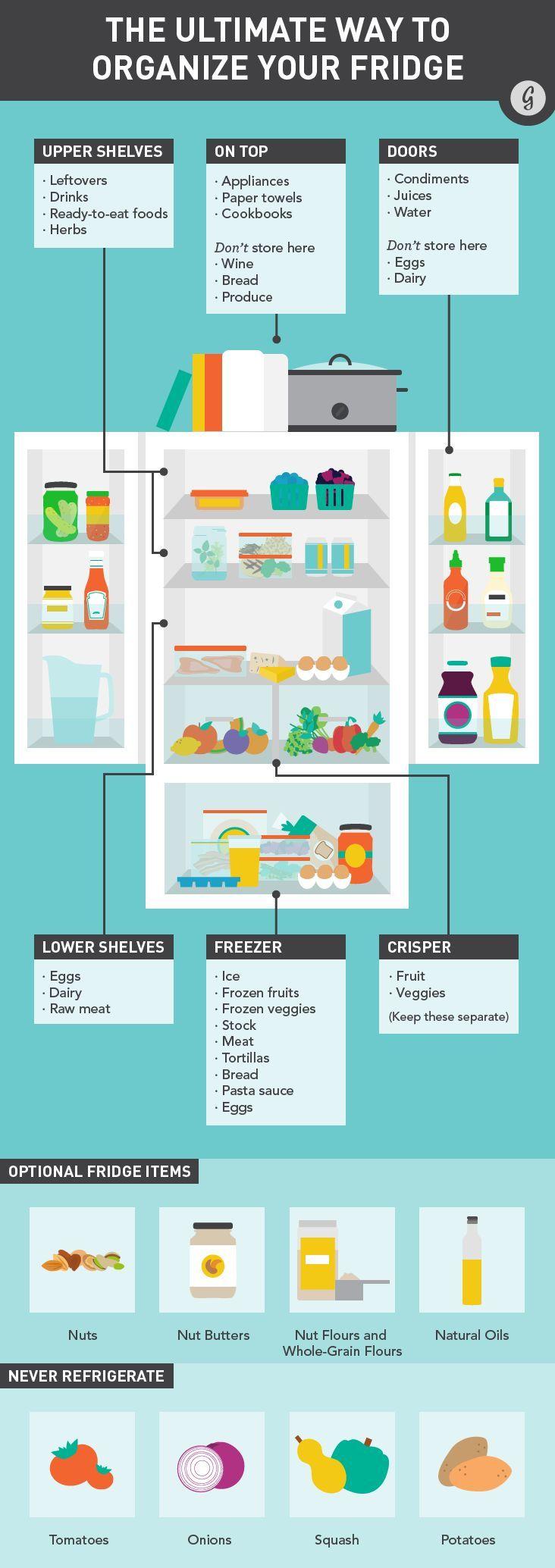 How to Organize Your Fridge to Make Food Taste Better and Last Longer #organization #wellness #fridge